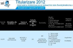 Florin I. Bojor Titularizare 2012