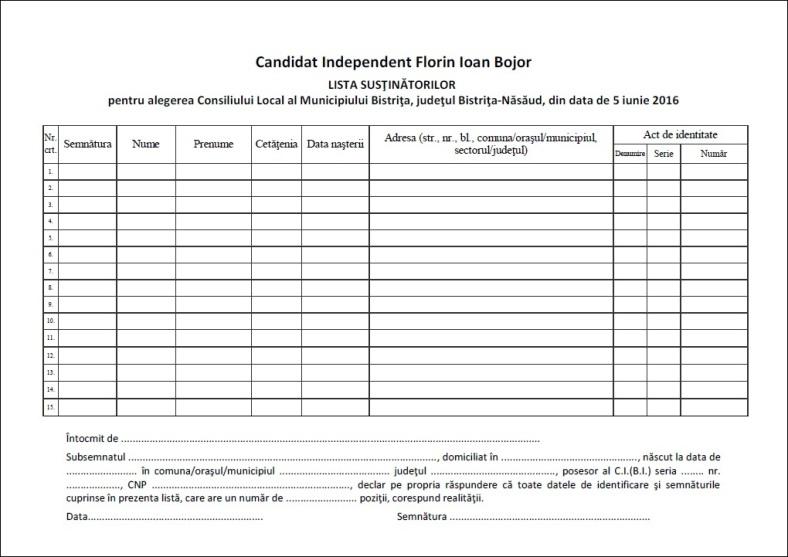 Lista sustinatori Florin Ioan Bojor